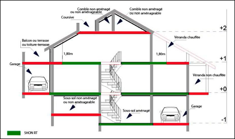 maison norme rt beautiful voici les cls pour mettre votre maison aux normes bbc btiment basse. Black Bedroom Furniture Sets. Home Design Ideas